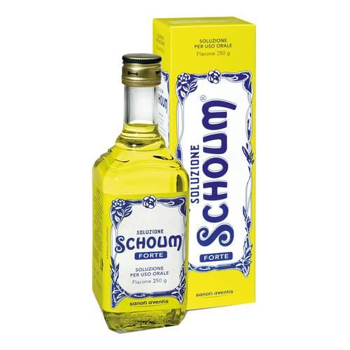 soluzioneschoum_bornunicorn
